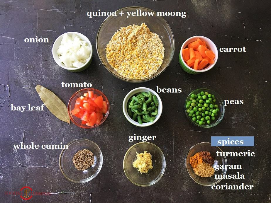 Recipe Ingredients on a black wooden board