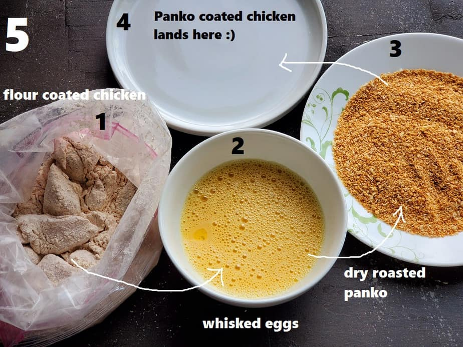 an assembly line consisting of flour coated chicken, whisked eggs, panko & an empty white plate